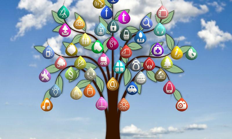 L'albero di app di viaggio